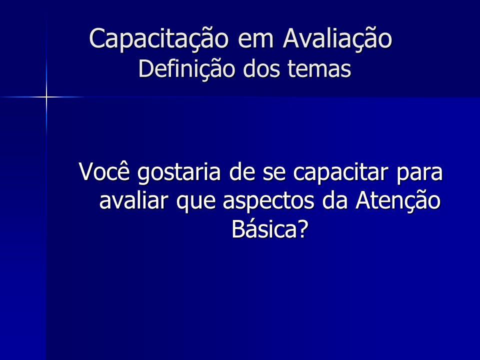 Capacitação em Avaliação Definição dos temas Você gostaria de se capacitar para avaliar que aspectos da Atenção Básica?