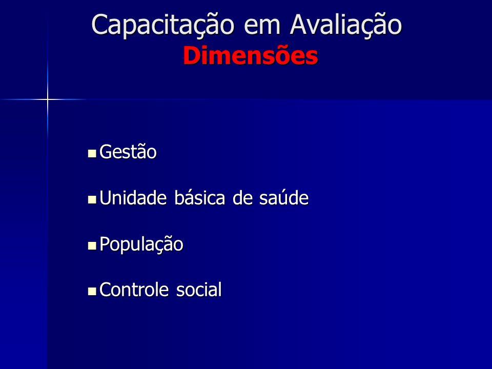 Capacitação em Avaliação Dimensões Gestão Gestão Unidade básica de saúde Unidade básica de saúde População População Controle social Controle social