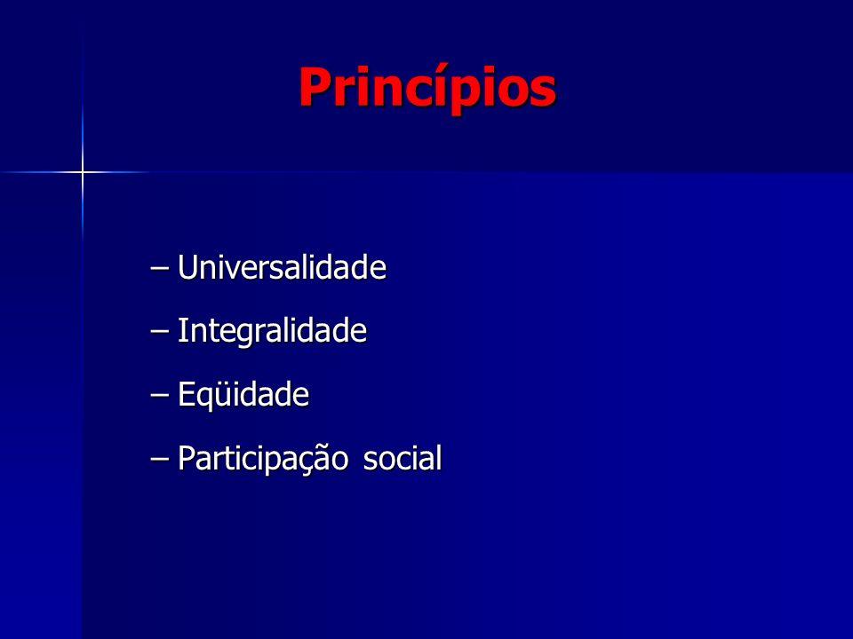 Princípios –Universalidade –Integralidade –Eqüidade –Participação social