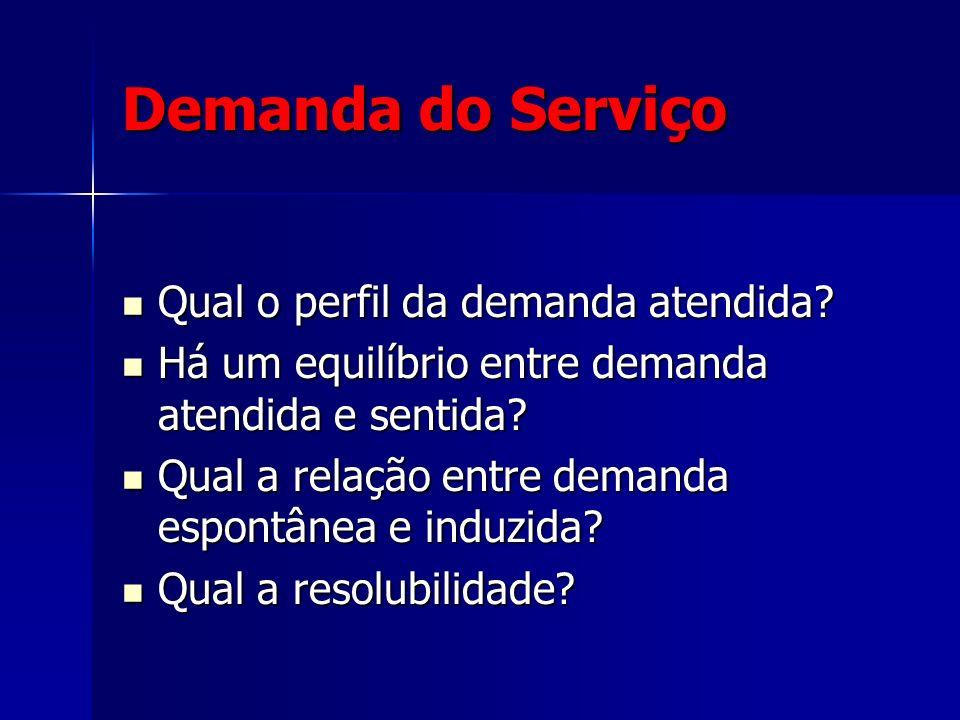 Demanda do Serviço Qual o perfil da demanda atendida? Qual o perfil da demanda atendida? Há um equilíbrio entre demanda atendida e sentida? Há um equi