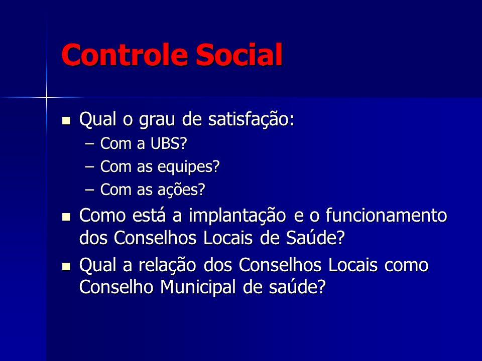 Controle Social Qual o grau de satisfação: Qual o grau de satisfação: –Com a UBS? –Com as equipes? –Com as ações? Como está a implantação e o funciona