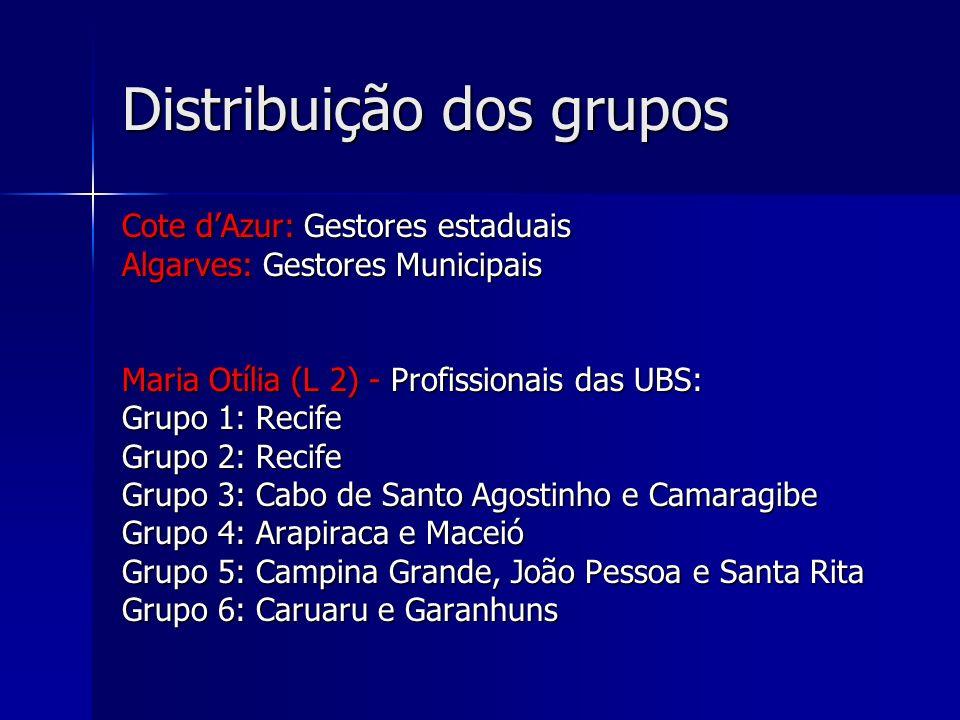 Distribuição dos grupos Cote dAzur: Gestores estaduais Algarves: Gestores Municipais Maria Otília (L 2) - Profissionais das UBS: Grupo 1: Recife Grupo