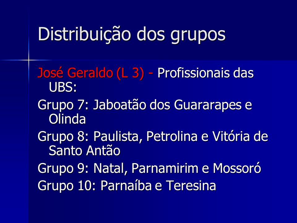 Distribuição dos grupos José Geraldo (L 3) - Profissionais das UBS: Grupo 7: Jaboatão dos Guararapes e Olinda Grupo 8: Paulista, Petrolina e Vitória d