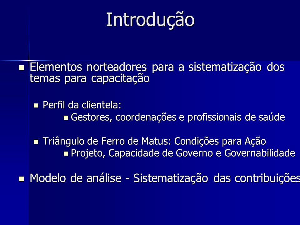 Introdução Elementos norteadores para a sistematização dos temas para capacitação Elementos norteadores para a sistematização dos temas para capacitaç