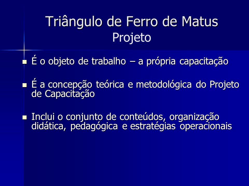 Triângulo de Ferro de Matus Triângulo de Ferro de Matus Projeto É o objeto de trabalho – a própria capacitação É o objeto de trabalho – a própria capa