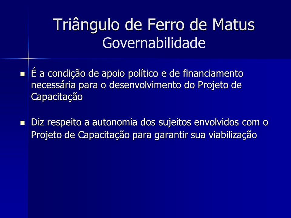 Triângulo de Ferro de Matus Triângulo de Ferro de Matus Governabilidade É a condição de apoio político e de financiamento necessária para o desenvolvi
