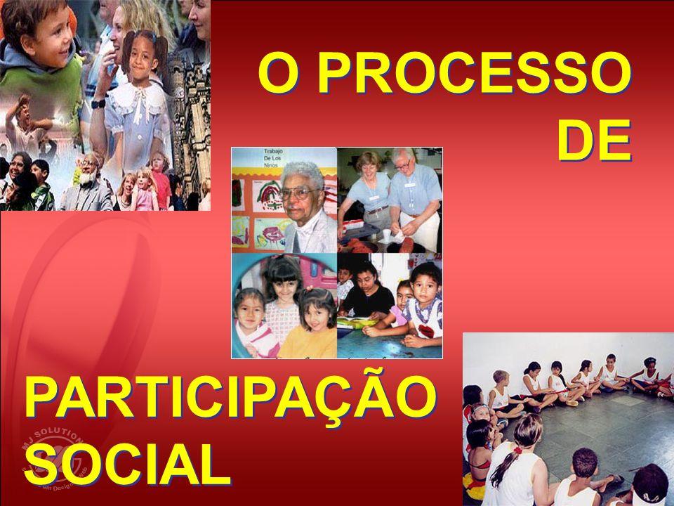 O PROCESSO DE PARTICIPAÇÃO SOCIAL PARTICIPAÇÃO SOCIAL