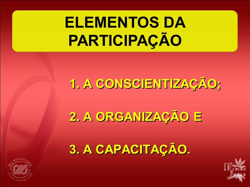 ELEMENTOS DA PARTICIPAÇÃO 1. A CONSCIENTIZAÇÃO; 2. A ORGANIZAÇÃO E 3. A CAPACITAÇÃO. 1. A CONSCIENTIZAÇÃO; 2. A ORGANIZAÇÃO E 3. A CAPACITAÇÃO.