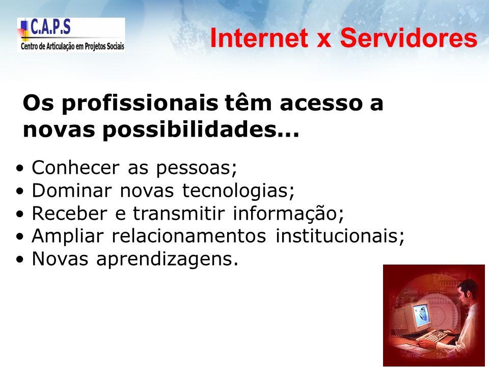 Internet x Servidores Conhecer as pessoas; Dominar novas tecnologias; Receber e transmitir informação; Ampliar relacionamentos institucionais; Novas aprendizagens.