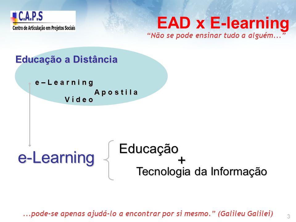 EAD x E-learning...pode-se apenas ajudá-lo a encontrar por si mesmo.