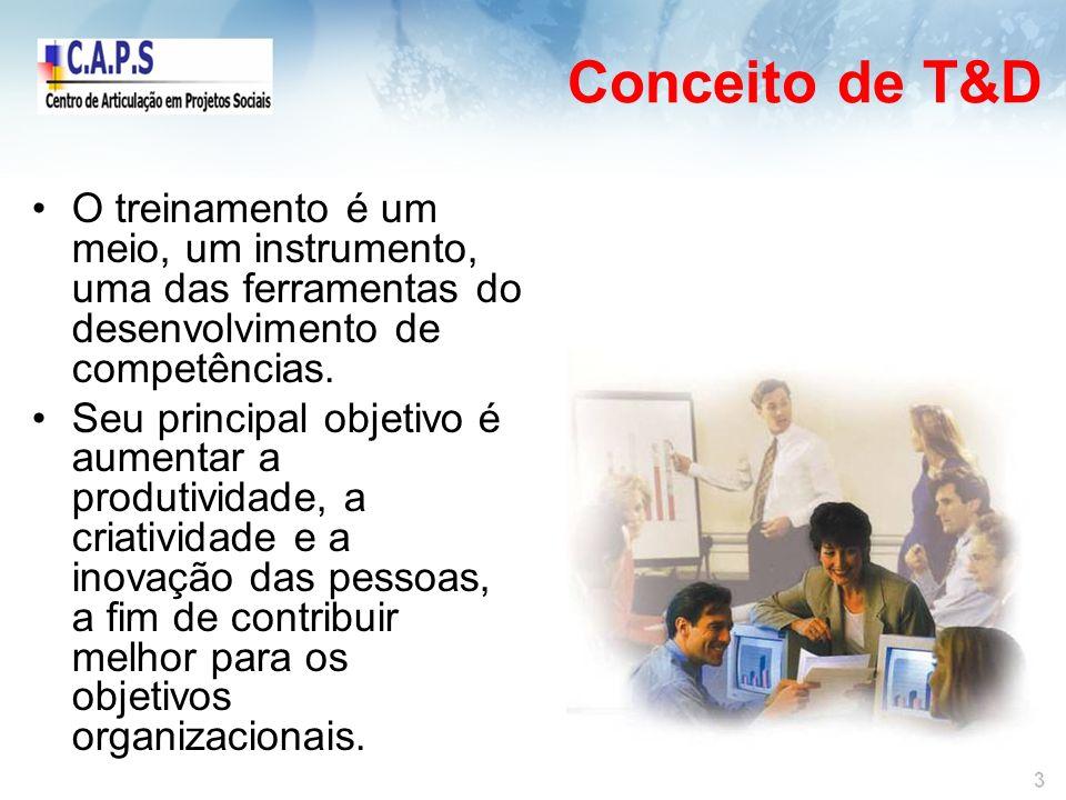 Objetivos Visa à formação e o desenvolvimento de quadros executivos e gerenciais para organizações públicas e privadas de previdência.