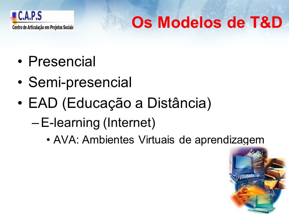 Os Modelos de T&D Presencial Semi-presencial EAD (Educação a Distância) –E-learning (Internet) AVA: Ambientes Virtuais de aprendizagem
