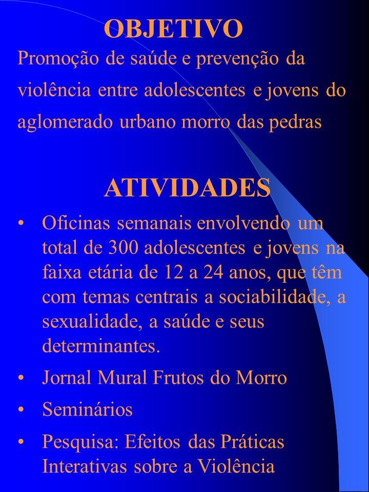 Oficinas semanais envolvendo um total de 300 adolescentes e jovens na faixa etária de 12 a 24 anos, que têm com temas centrais a sociabilidade, a sexu