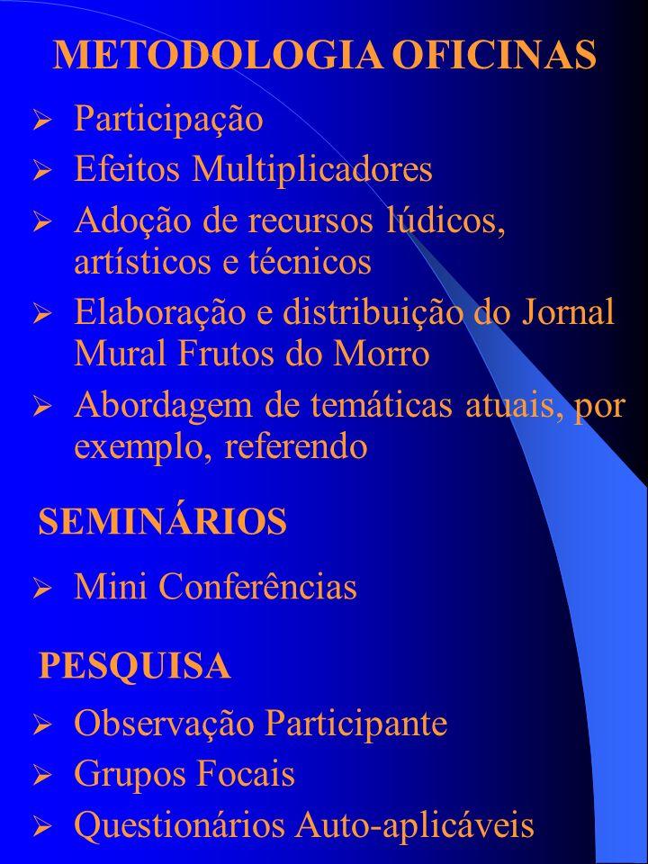 Participação Efeitos Multiplicadores Adoção de recursos lúdicos, artísticos e técnicos Elaboração e distribuição do Jornal Mural Frutos do Morro Abord