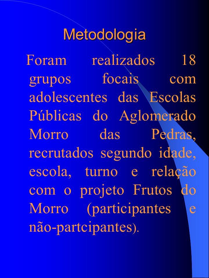 Metodologia Foram realizados 18 grupos focais com adolescentes das Escolas Públicas do Aglomerado Morro das Pedras, recrutados segundo idade, escola,