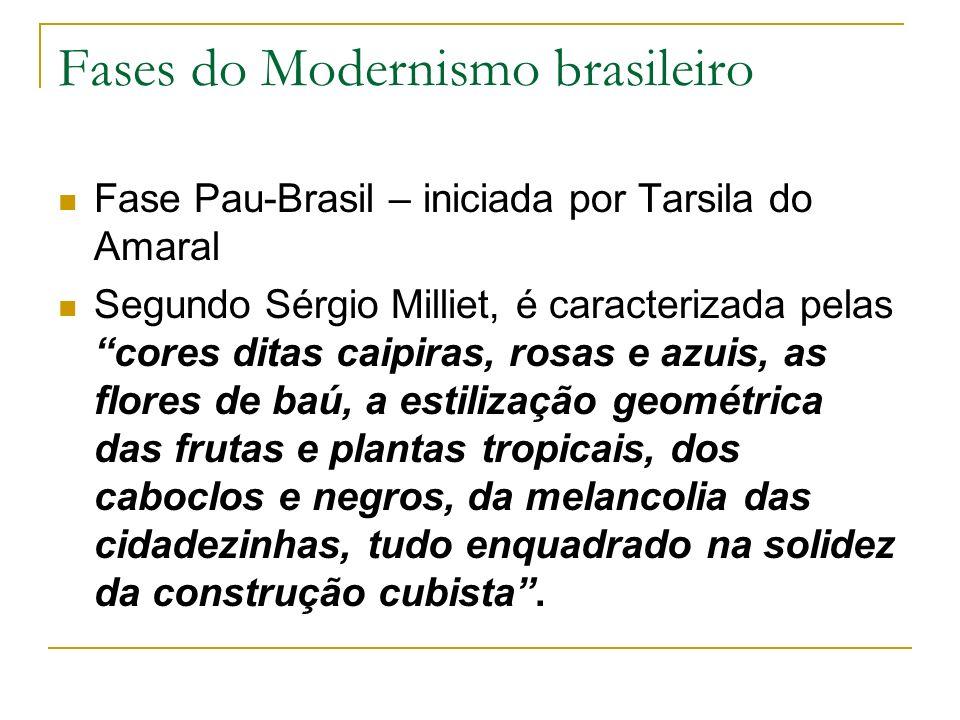 Fases do Modernismo brasileiro Fase Pau-Brasil – iniciada por Tarsila do Amaral Segundo Sérgio Milliet, é caracterizada pelas cores ditas caipiras, ro