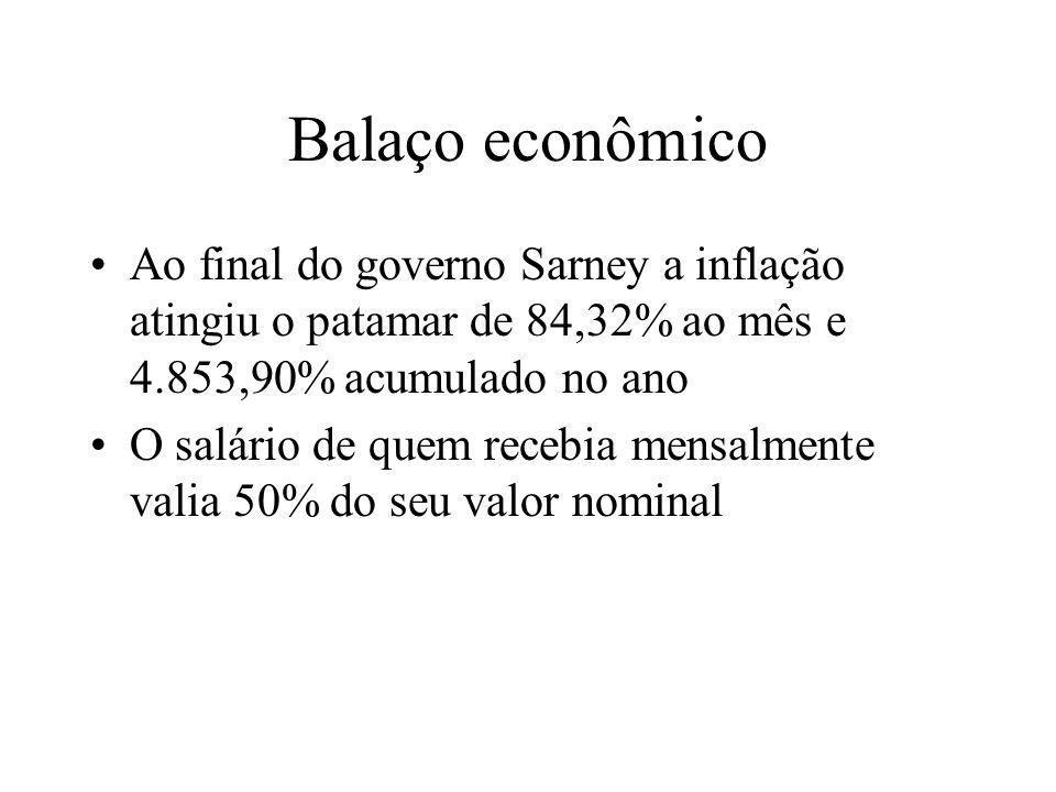 Balaço econômico Ao final do governo Sarney a inflação atingiu o patamar de 84,32% ao mês e 4.853,90% acumulado no ano O salário de quem recebia mensa