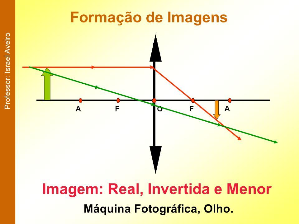Formação de Imagens AFOFA Imagem: Real, Invertida e Menor Máquina Fotográfica, Olho. Professor: Israel Aveiro