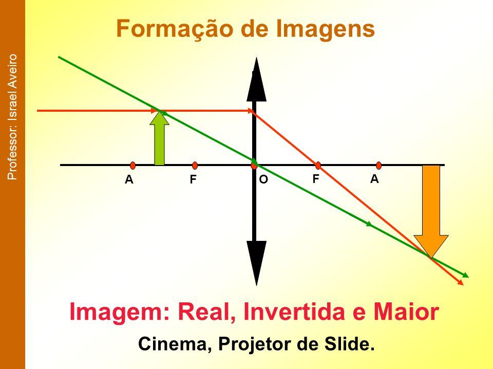 Formação de Imagens AFOFA Imagem: Real, Invertida e Maior Cinema, Projetor de Slide. Professor: Israel Aveiro
