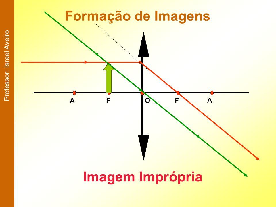 Formação de Imagens AFOFA Imagem Imprópria Professor: Israel Aveiro