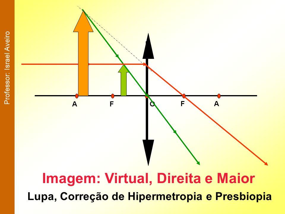 AFOFA Imagem: Virtual, Direita e Maior Lupa, Correção de Hipermetropia e Presbiopia Professor: Israel Aveiro