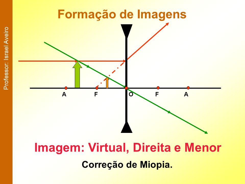 Formação de Imagens AFO FA Imagem: Virtual, Direita e Menor Correção de Miopia. Professor: Israel Aveiro