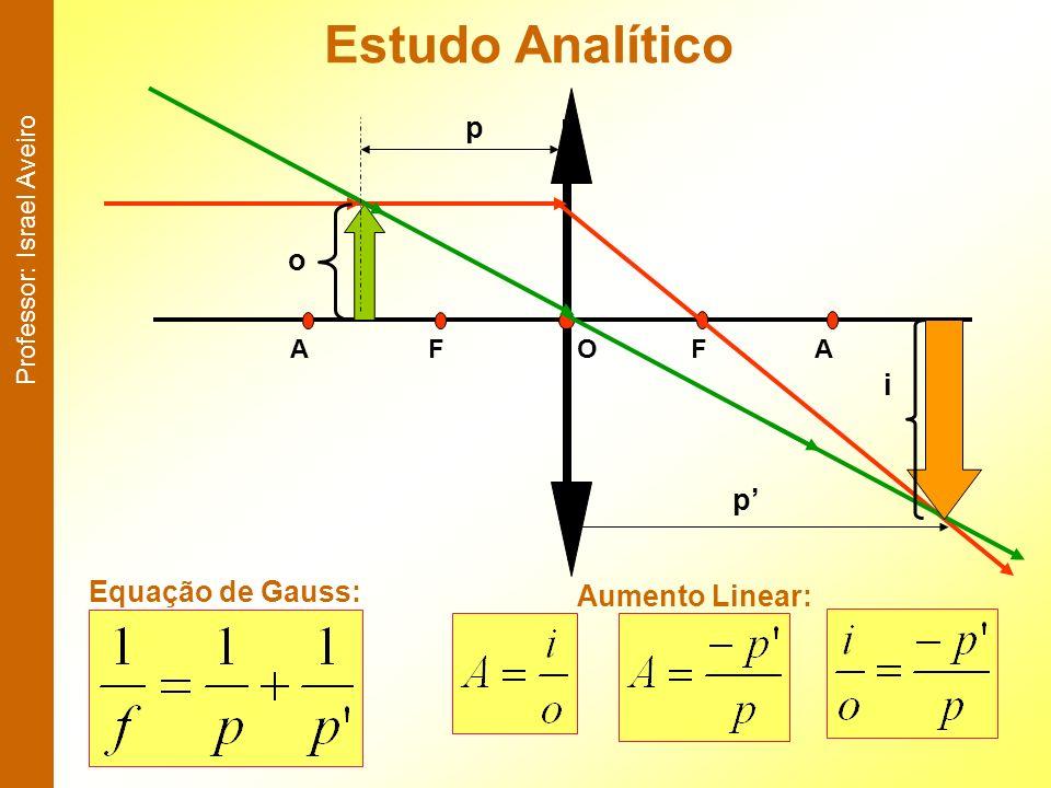 AFO FA Estudo Analítico o i p p Equação de Gauss: Aumento Linear: Professor: Israel Aveiro