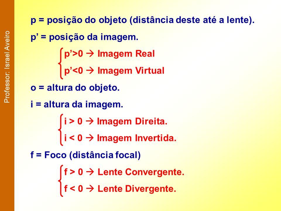p = posição do objeto (distância deste até a lente). p = posição da imagem. p>0 Imagem Real p<0 Imagem Virtual o = altura do objeto. i = altura da ima