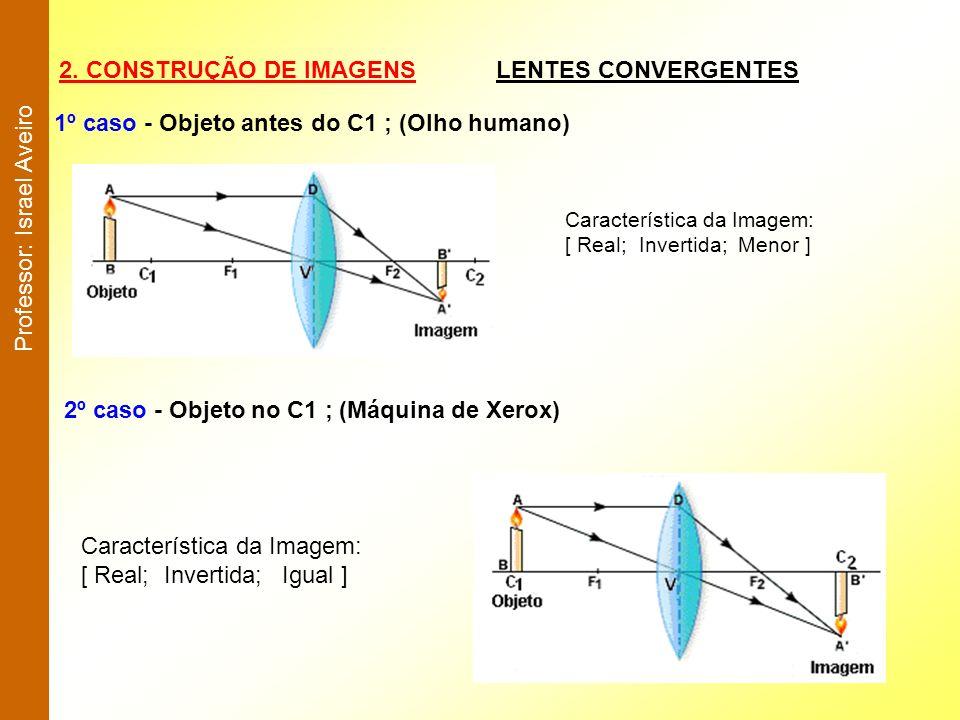2. CONSTRUÇÃO DE IMAGENS LENTES CONVERGENTES 1º caso - Objeto antes do C1 ; (Olho humano) Característica da Imagem: [ Real; Invertida; Menor ] 2º caso