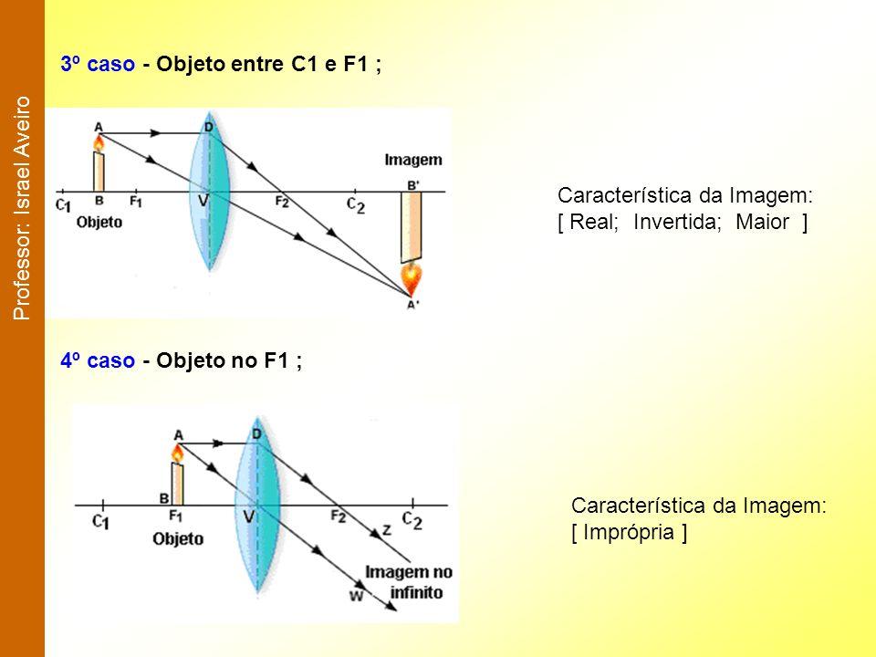 3º caso - Objeto entre C1 e F1 ; Característica da Imagem: [ Real; Invertida; Maior ] 4º caso - Objeto no F1 ; Característica da Imagem: [ Imprópria ]