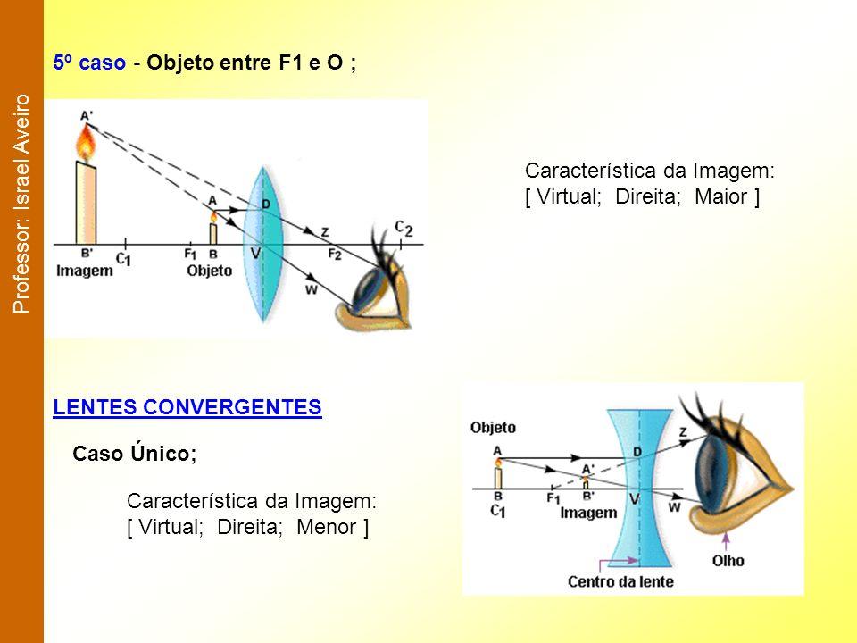 5º caso - Objeto entre F1 e O ; Característica da Imagem: [ Virtual; Direita; Maior ] LENTES CONVERGENTES Caso Único; Característica da Imagem: [ Virt