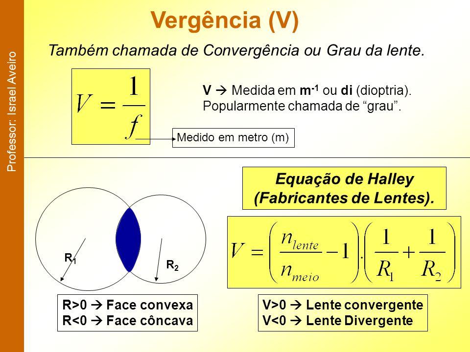Vergência (V) Também chamada de Convergência ou Grau da lente. Medido em metro (m) V Medida em m -1 ou di (dioptria). Popularmente chamada de grau. Eq