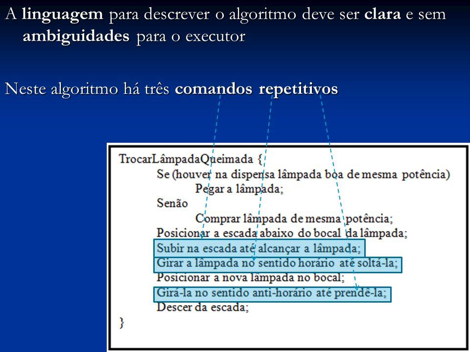 A linguagem para descrever o algoritmo deve ser clara e sem ambiguidades para o executor Neste algoritmo há três comandos repetitivos