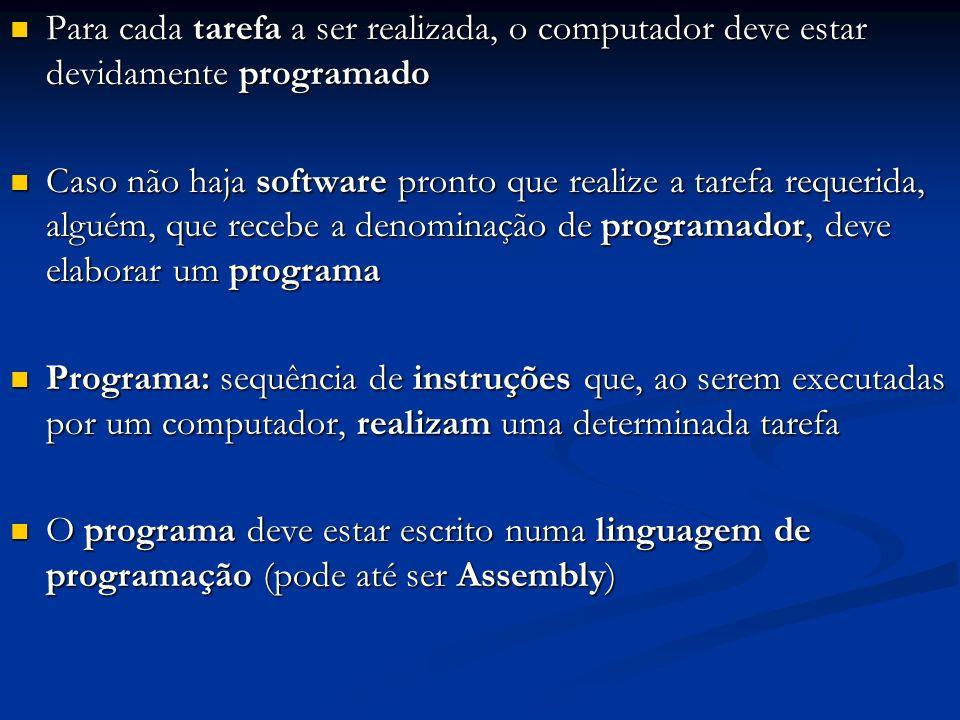 Para cada tarefa a ser realizada, o computador deve estar devidamente programado Para cada tarefa a ser realizada, o computador deve estar devidamente