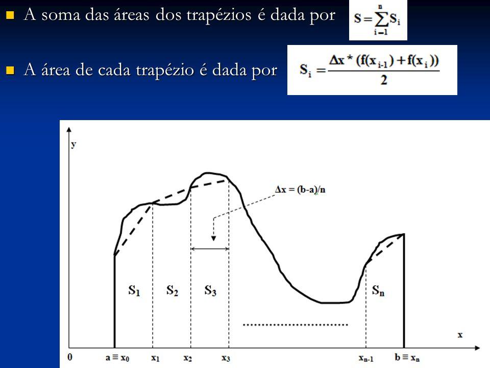 A soma das áreas dos trapézios é dada por A soma das áreas dos trapézios é dada por A área de cada trapézio é dada por A área de cada trapézio é dada
