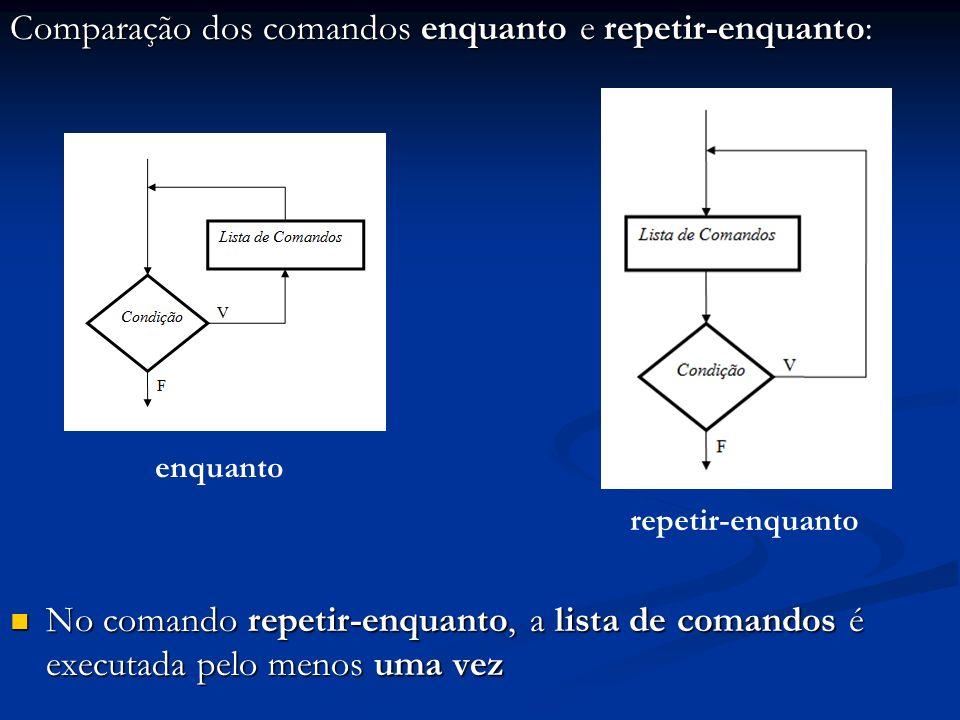 Comparação dos comandos enquanto e repetir-enquanto: No comando repetir-enquanto, a lista de comandos é executada pelo menos uma vez No comando repeti