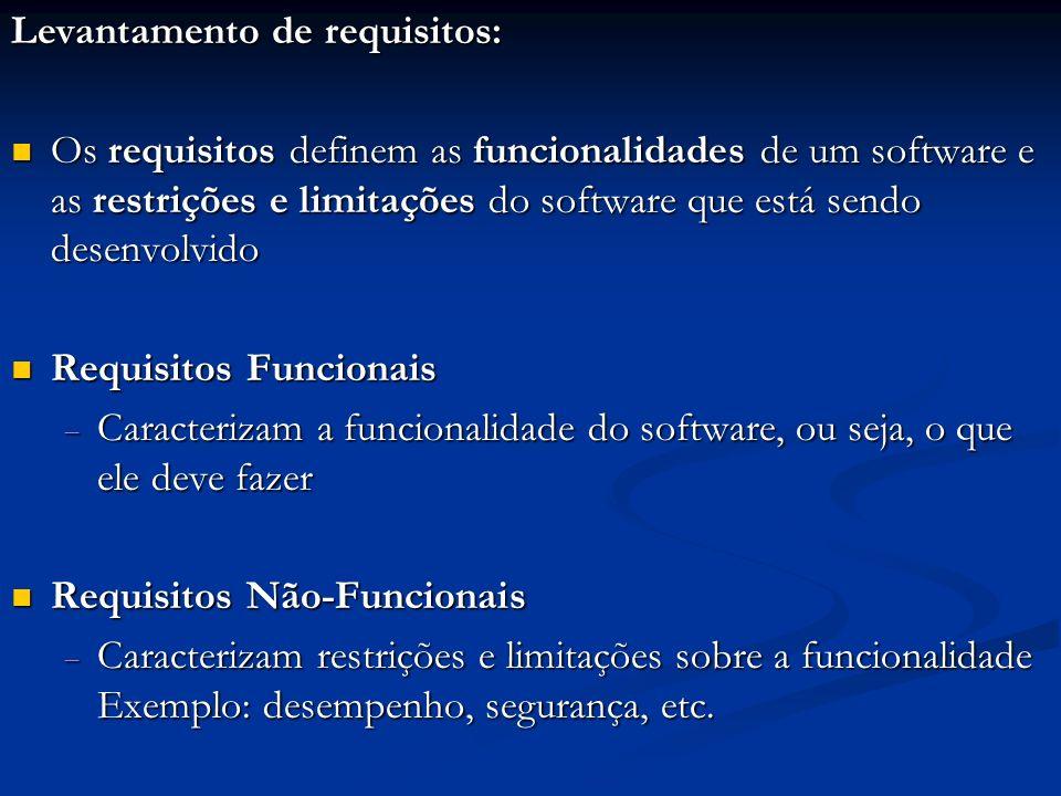 Levantamento de requisitos: Os requisitos definem as funcionalidades de um software e as restrições e limitações do software que está sendo desenvolvi