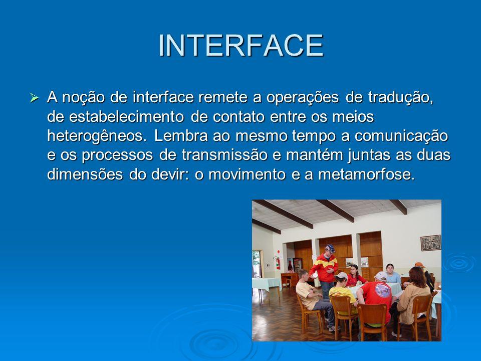 INTERFACE A noção de interface remete a operações de tradução, de estabelecimento de contato entre os meios heterogêneos. Lembra ao mesmo tempo a comu