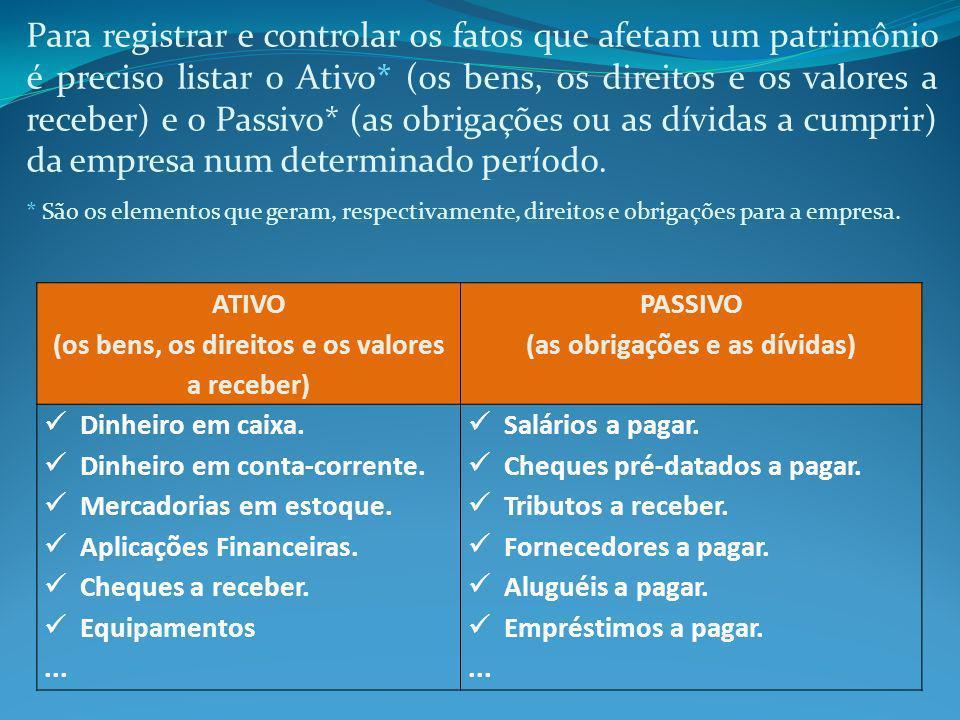Para registrar e controlar os fatos que afetam um patrimônio é preciso listar o Ativo* (os bens, os direitos e os valores a receber) e o Passivo* (as