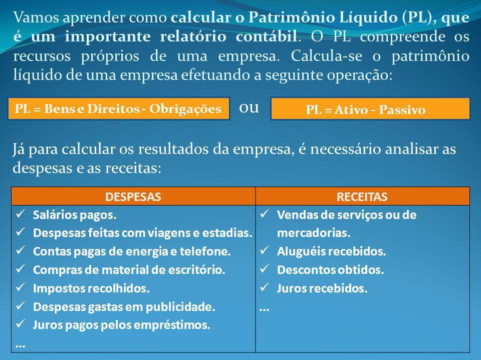 Vamos aprender como calcular o Patrimônio Líquido (PL), que é um importante relatório contábil. O PL compreende os recursos próprios de uma empresa. C