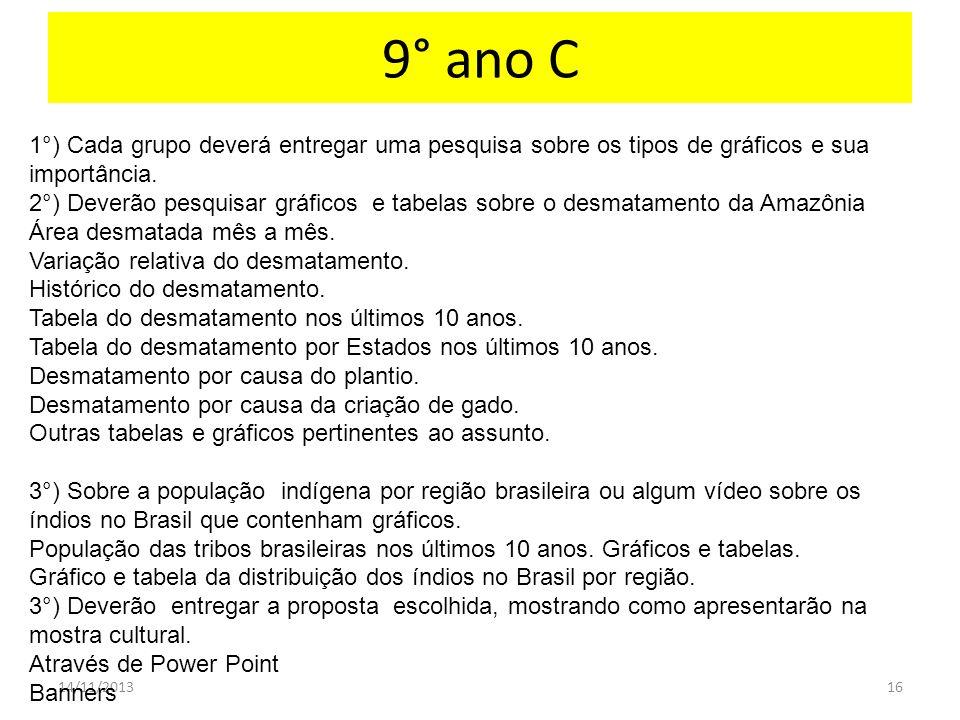 9° ano C 14/11/201316 1°) Cada grupo deverá entregar uma pesquisa sobre os tipos de gráficos e sua importância. 2°) Deverão pesquisar gráficos e tabel