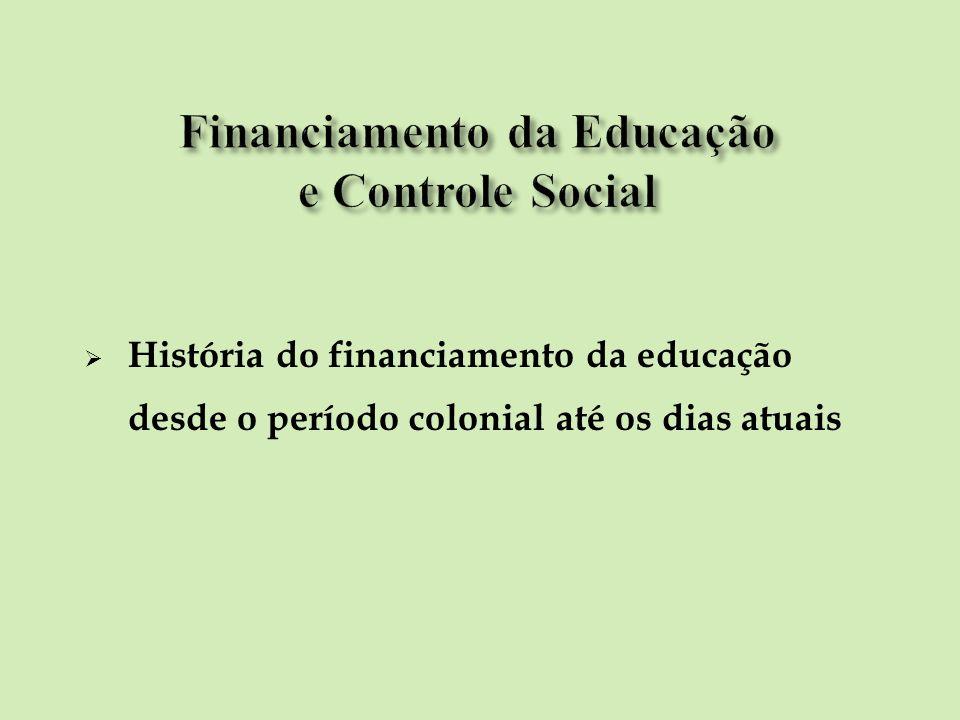 História do financiamento da educação desde o período colonial até os dias atuais