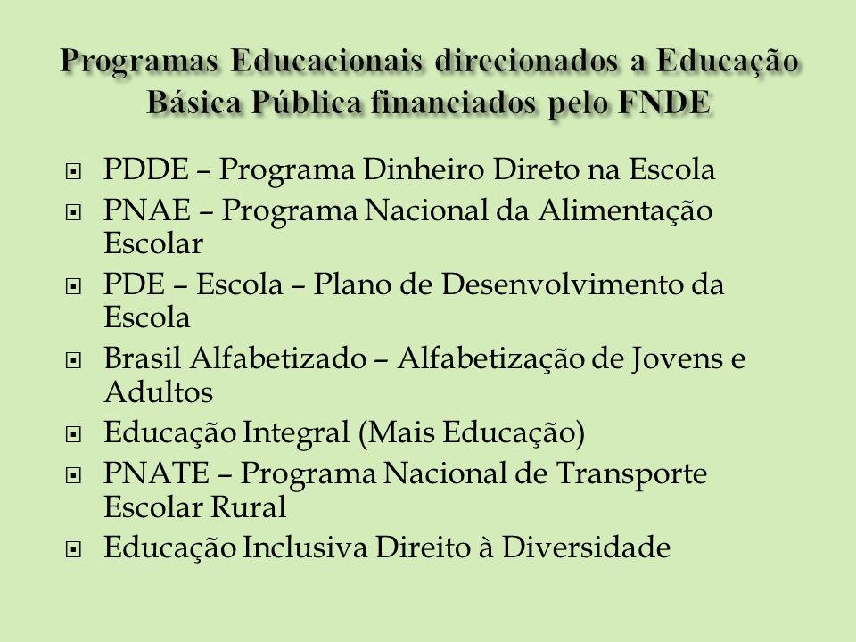 PDDE – Programa Dinheiro Direto na Escola PNAE – Programa Nacional da Alimentação Escolar PDE – Escola – Plano de Desenvolvimento da Escola Brasil Alf