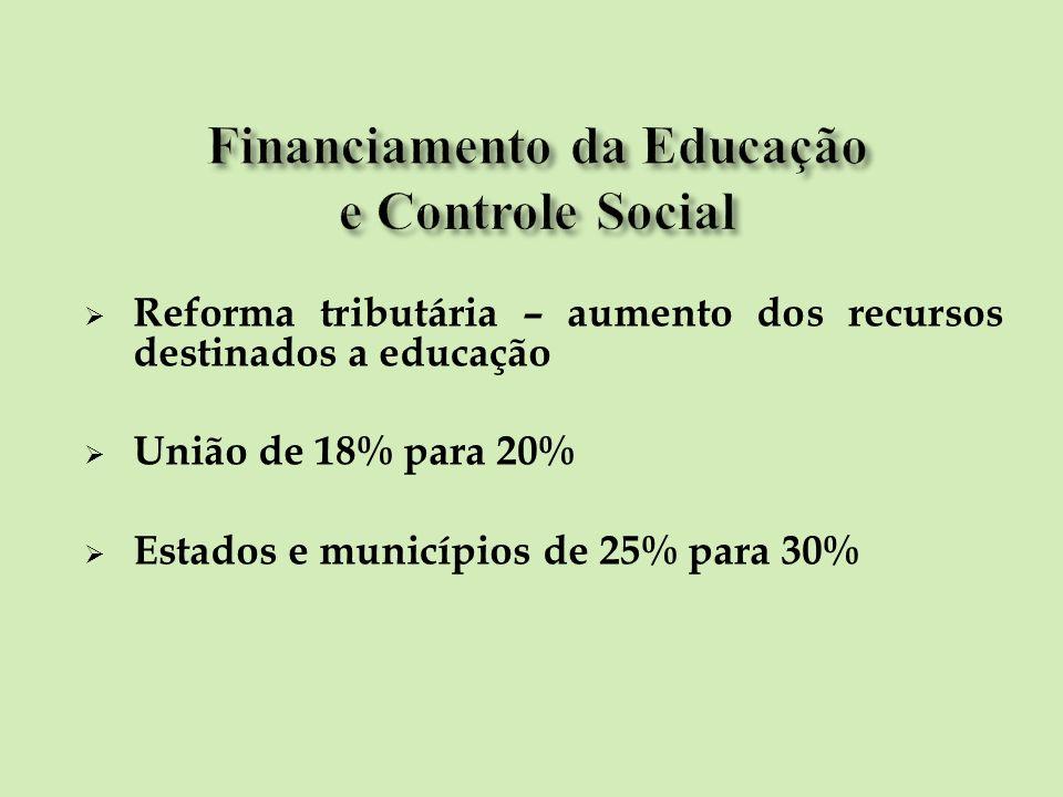 Reforma tributária – aumento dos recursos destinados a educação União de 18% para 20% Estados e municípios de 25% para 30%