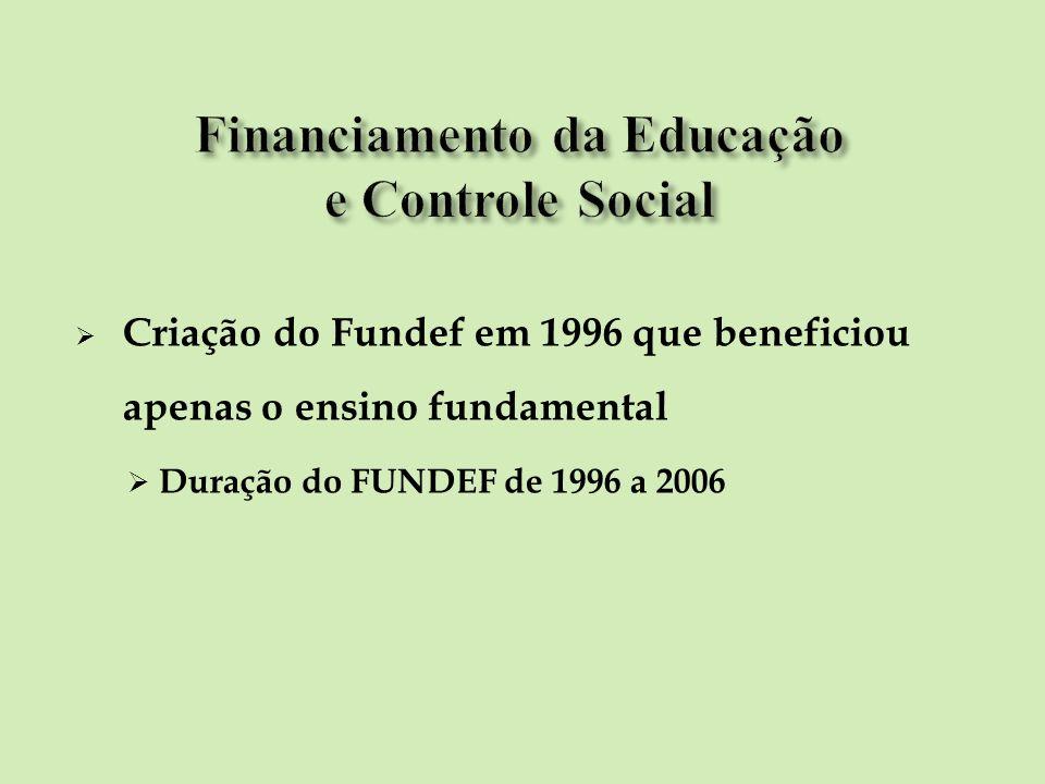 Fundo contábil, onde havia transferência de recursos, duração: 10 anos (1996-2006); O Fundo foi formado pela vinculação direta de 15% de quatro das principais fontes de recursos estaduais e municipais relativas a : a) Imposto sobre Circulação de Mercadorias e Serviços (ICMS); b) Fundo de Participação dos Municípios (FPM); c) Fundo de participação dos Estados (FPE); d) Imposto sobre Produtos Industrializados (IPI) dos produtos destinados a exportação Cabe ressaltar que nem todos os impostos estaduais e municipais contribuem para o Fundef, tais como: IPVA, IPTU, ITR, ISS