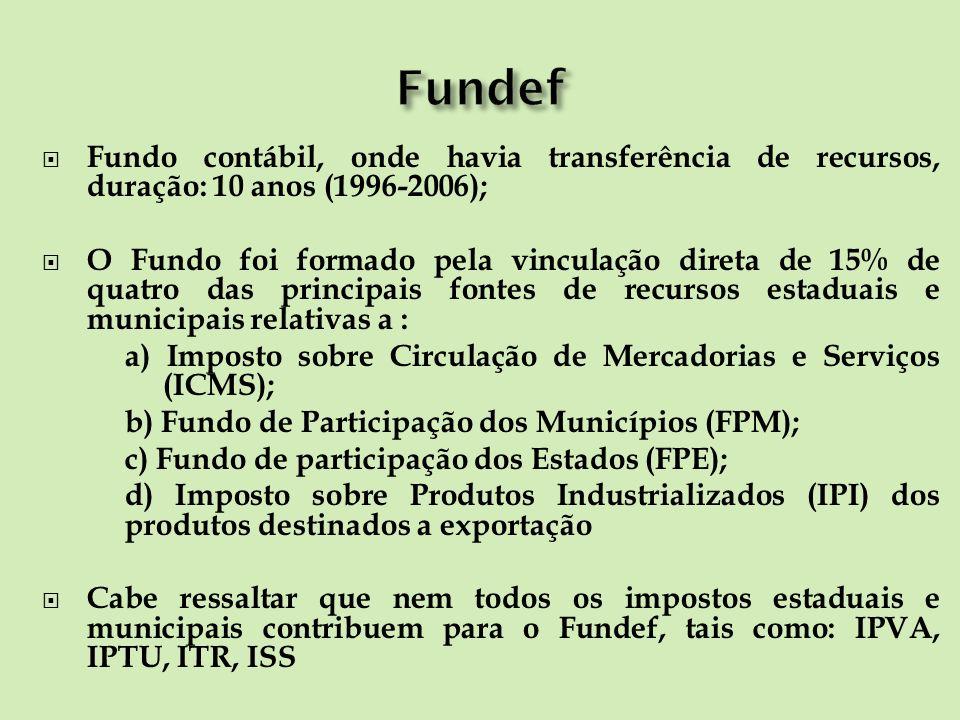 Fundo contábil, onde havia transferência de recursos, duração: 10 anos (1996-2006); O Fundo foi formado pela vinculação direta de 15% de quatro das pr