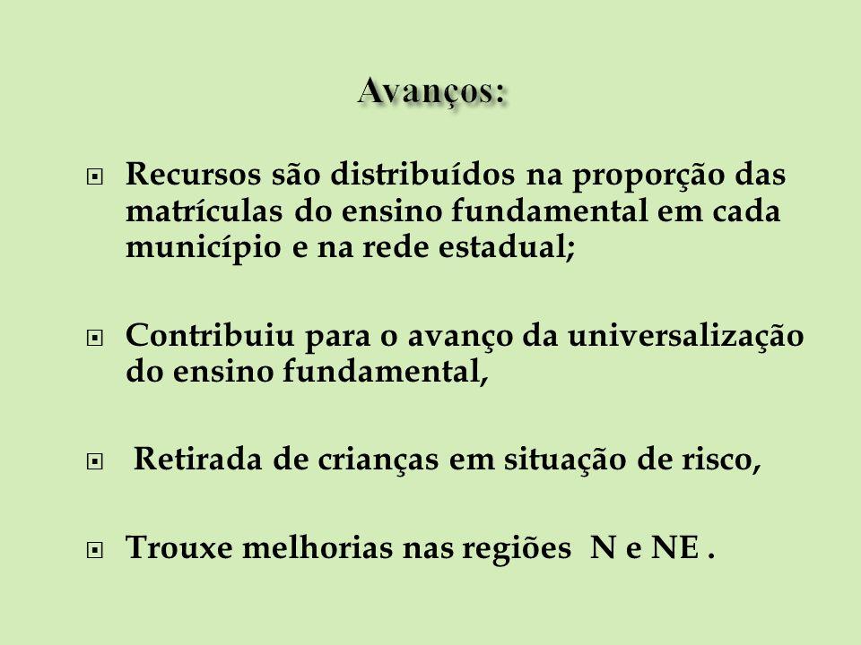 Recursos são distribuídos na proporção das matrículas do ensino fundamental em cada município e na rede estadual; Contribuiu para o avanço da universa