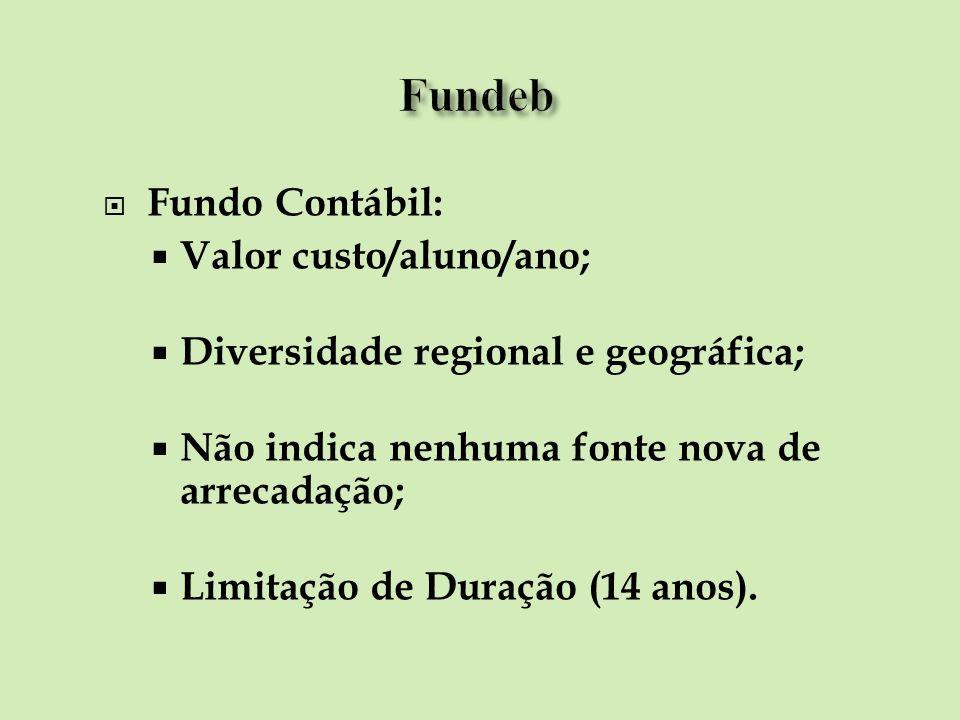 Fundo Contábil: Valor custo/aluno/ano; Diversidade regional e geográfica; Não indica nenhuma fonte nova de arrecadação; Limitação de Duração (14 anos)