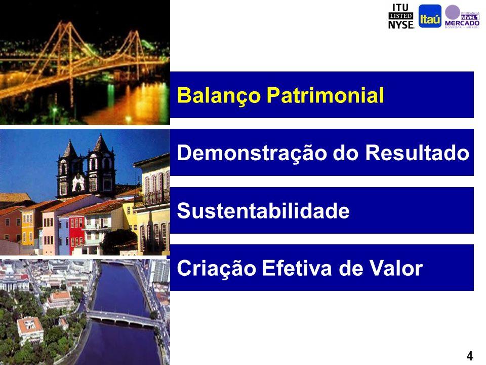 4 Sustentabilidade Balanço Patrimonial Demonstração do Resultado Criação Efetiva de Valor