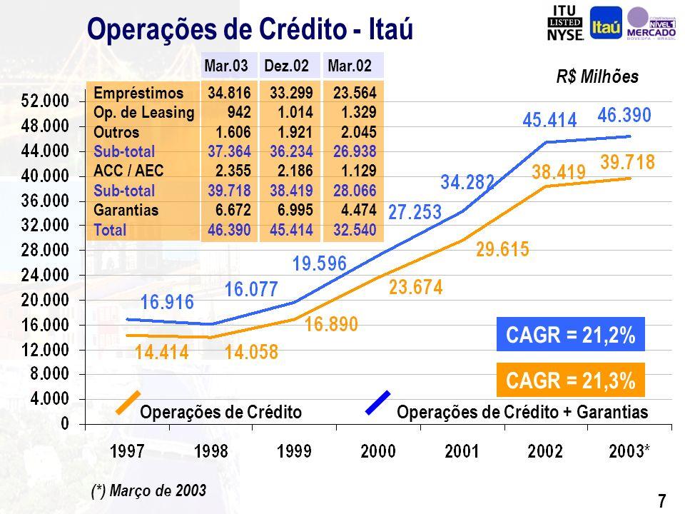 6 ExteriorBrasil Disponibilidades Aplic. Interf. de Liquidez Aplic.